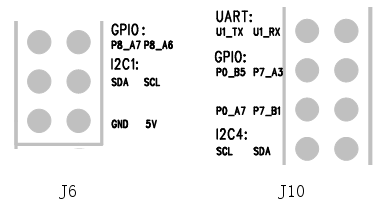 Rk3288 gpios in extension.png